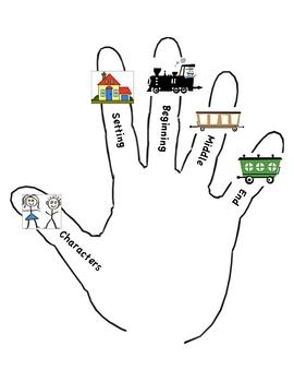 Retell Hand Kindergarten Pictures to Pin on Pinterest