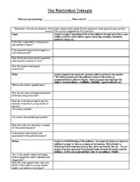 Rhetorical Triangle- Ethos, Pathos, and Logos Worksheet by ...