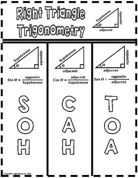 Right Triangle Trigonometry (SOH CAH TOA) Doodle Graphic