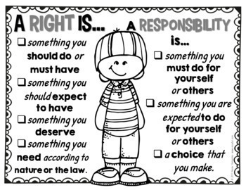 Rights and Responsibilities of a Child Posters by A