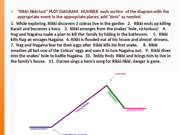 plot diagram answers 1997 honda civic stereo wiring rikki tikki tavi intro and by kristina childress tpt