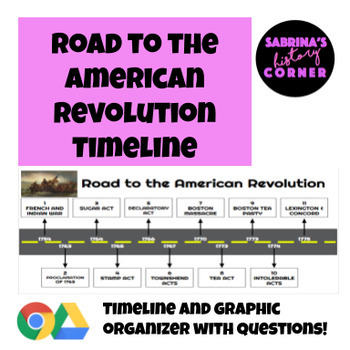 Road to the American Revolution Timeline Packet by Sabrina