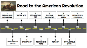 Road to the American Revolution Timeline by Sabrina's