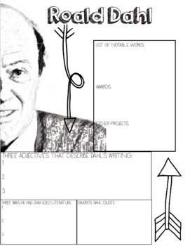 Roald Dahl Author Study, Author Bio by English Teacher Mom