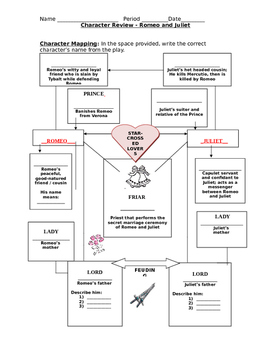 Romeo And Juliet Character Map : romeo, juliet, character, Character, Graphic, Organizers, Worksheets, Teachers