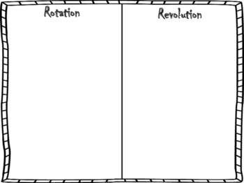 Rotation and Revolution Sorting Activity by Ferguson's