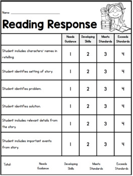 Rubric Bundle: Writing, Reader Response, and Math Rubrics