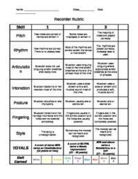 Rubric for Assessing Recorder by Jarrod Tyler   Teachers ...