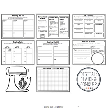Run Your Restaurant, A Project Based Learning Activity