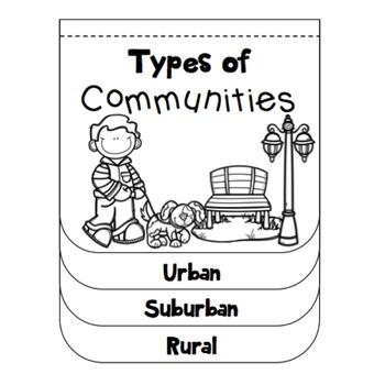 Rural Urban Suburban Communities Flipbook by Engaging