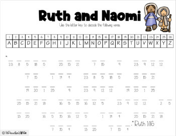 Ruth and Naomi: A Sunday School Lesson by The Preacher's