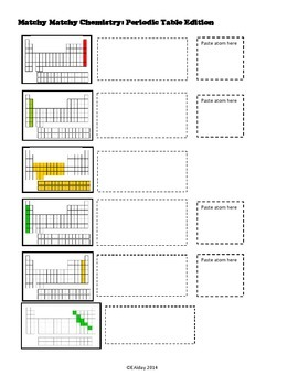 Periodic table families worksheet by Science Success for