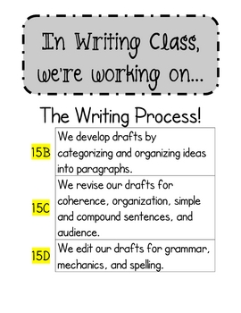 STAAR Readiness and Supporting Standards-Writing by