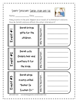 Sarah, Plain and Tall Mini Pack Activities 3rd Grade