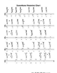 also saxophone fingering chart by saxophonestuff teachers pay rh teacherspayteachers