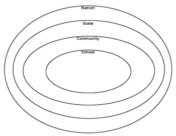 School, Community, State, and Nation Graphic Organizer by