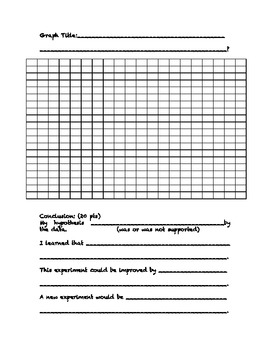 Science Lab Report or Activity Form by Kim Sal the Science