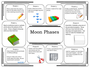 Science Project Choice Board: Phases of the Moon- 10