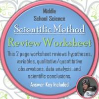 Scientific Method Review Worksheet by Elly Thorsen | TpT