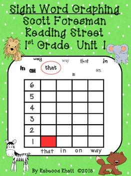 Scott Foresman Reading Street First Grade Unit 1 Sight