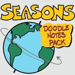 Earth Tilt And Seasons Diagram Wiring For Sony Radio Comic By Cool School Comics Teachers Pay