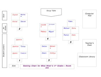 Seating Chart Groups Template By Melissa Eaton Teachers Pay Teachers