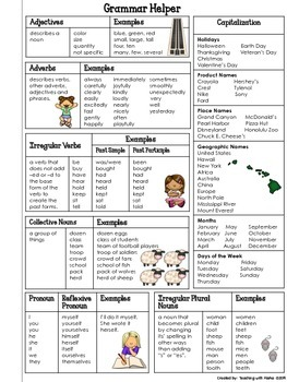 Second Grade Common Core Interactive Writing Checklist by