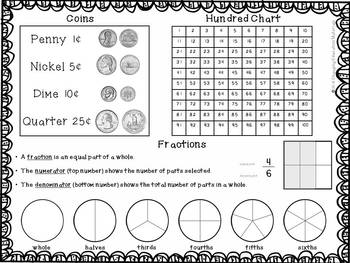 Second Grade Math Reference Charts by Engaging Education