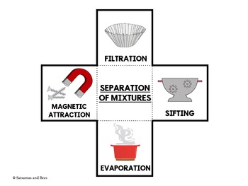 Separation of mixtures-Interactive Science Notebook