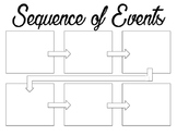 Sequence Of Events Graphic Organizer Teaching Resources