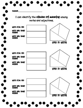 Shades of Meaning Graphic Organizers Common Core by Miss