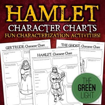 Shakespeare S Hamlet Characterization Activity
