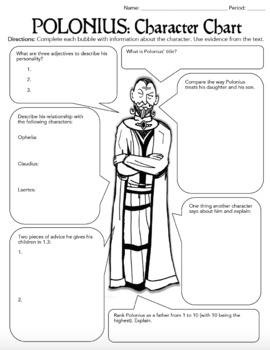 Shakespeare's Hamlet Characterization Activity