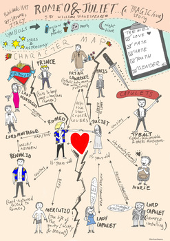 Romeo And Juliet Character Map : romeo, juliet, character, Romeo, Juliet, Character, Worksheets, Teaching, Resources