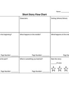 Short story flow chart also by inspired english teachers pay rh teacherspayteachers