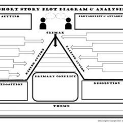 The Lottery By Shirley Jackson Plot Diagram Mgb Gt Wiring Short Story Teaching Resources Teachers Pay