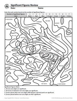 Significant Figures Review Coloring Page by Mrs Brosseau's