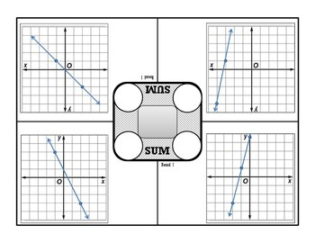 Silent Sums: Slope Edition (Cooperative Activity for 8th