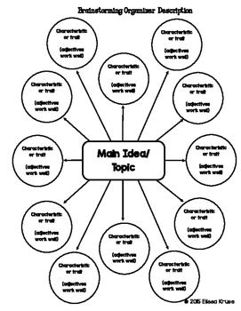 Simile and Metaphor Poetry Set {Students write Poems} by
