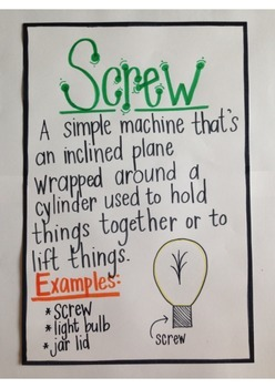 Simple Machines Anchor Charts By Thoughts From Third Grade