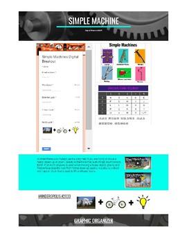 Digital Breakout Edu Answers : digital, breakout, answers, Simple, Machines, Digital, Breakout, Edusisters