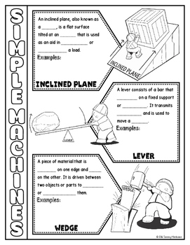 SIMPLE MACHINES SCIENCE DOODLE NOTES, INTERACTIVE NOTEBOOK