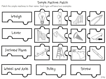Simple Machines Interactive Notebook Activities by ideas