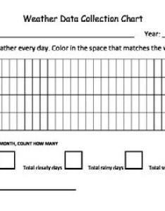 Simple weather data collection and graphing also tpt rh teacherspayteachers