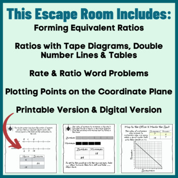 Sixth Grade Math Rates and Ratios Print or Digital Escape