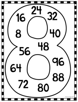 Skip Counting Number Posters and More! Multiples 2 through