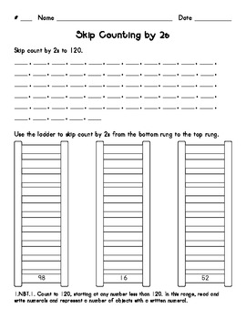 Skip Counting by 10s, 5s, & 2s (Common Core: 1.NBT.B.1 & 2