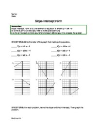 Slope Intercept Form Practice Worksheet by Sarah Price | TpT