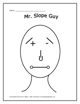 Slope Types of Linear Equations: Personalize Mr./Ms. Slope