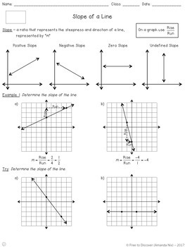 Slope Notes and Practice (Differentiated) by Free to